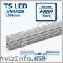 Светодиодные светильники,  LED,  Panlight,  светодиодные лампы по самым лучшим цена