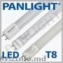 BECURI CU LED INDUSTRIALE,  ILUMINAREA CU LED,  LAMPA INDUSTRIALA CU LED,  PANLIGHT